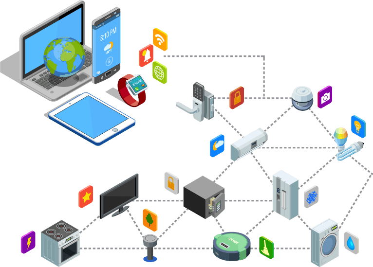 IoT Service in India