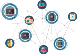 IoT Solutions in India
